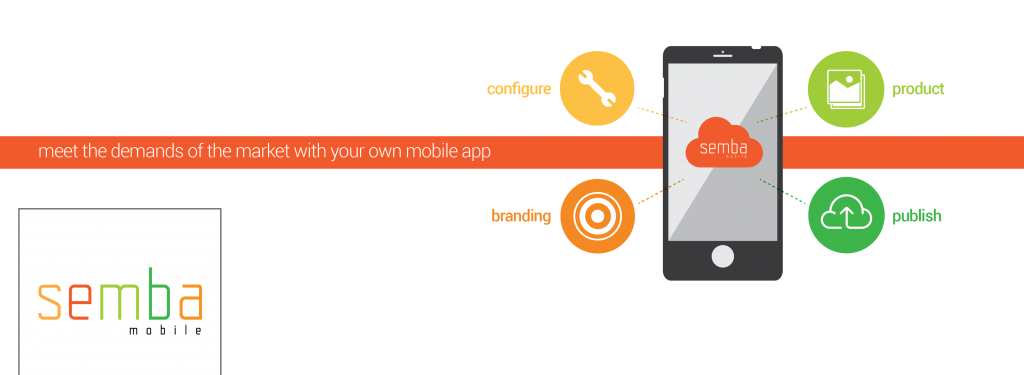 Mobile Commerce for Dynamics NAV
